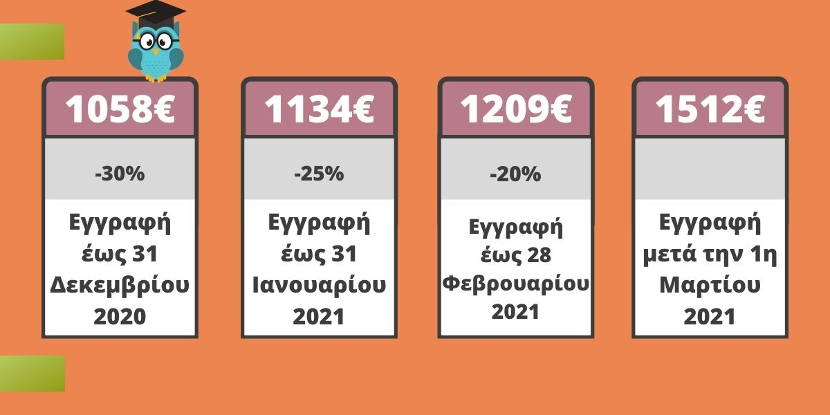 Thessaloniki 2021