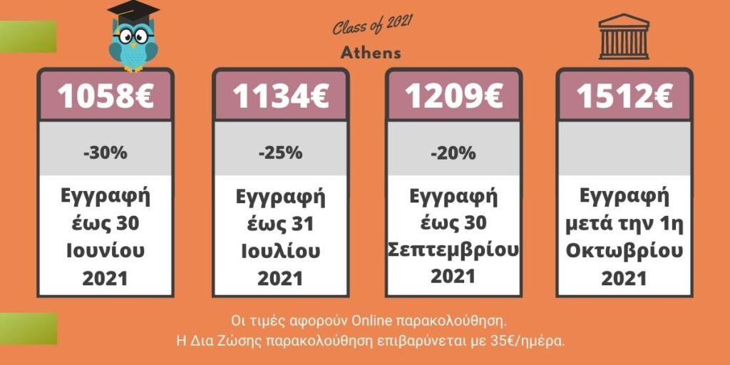 Athens 2021