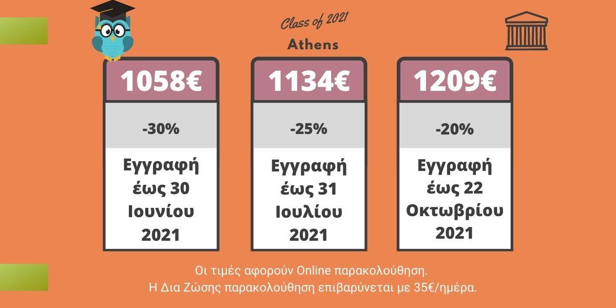 Athens 2021_2